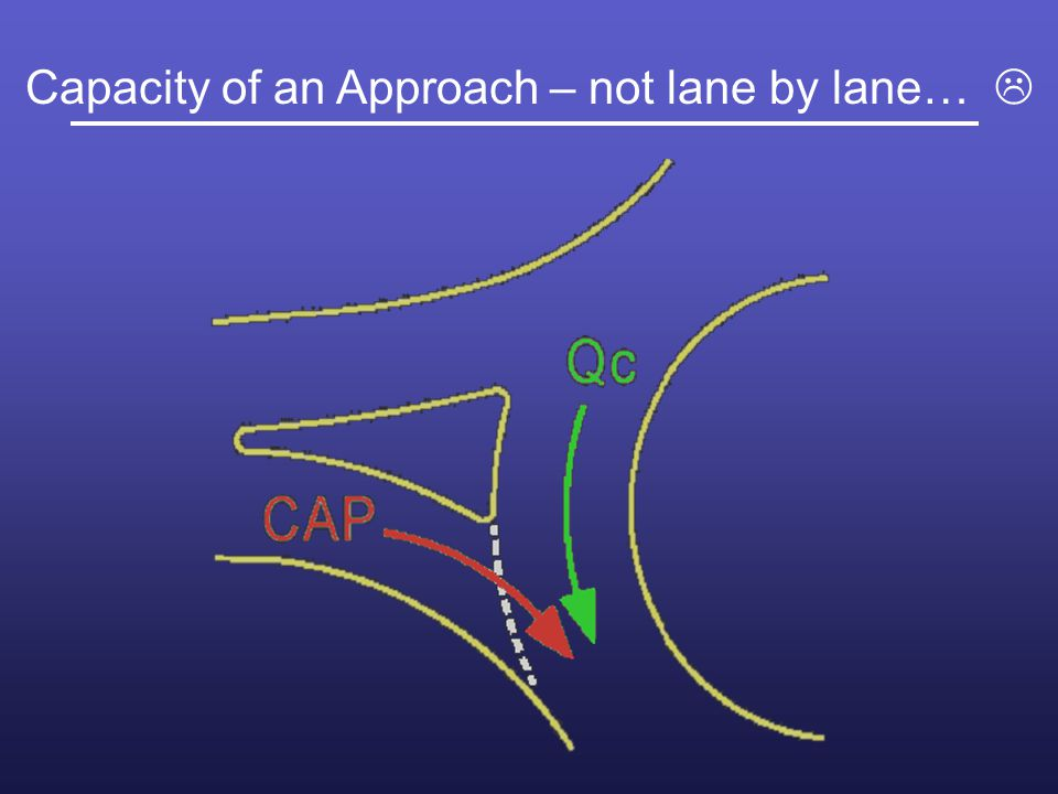Capacity of an Approach – not lane by lane… 