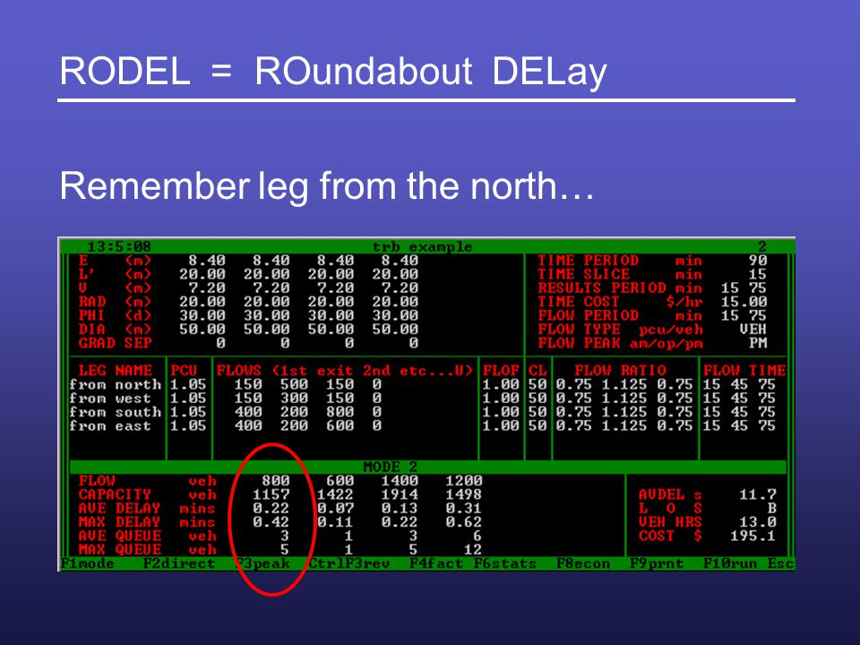 RODEL = ROundabout DELay