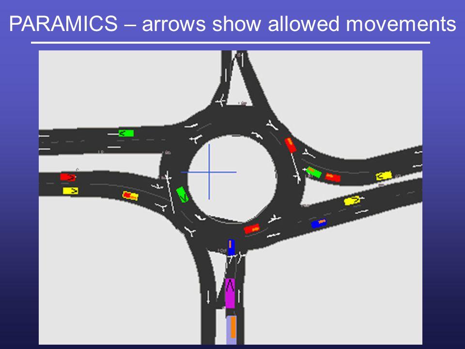 PARAMICS – arrows show allowed movements