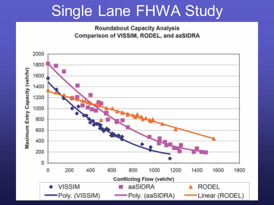 Single Lane FHWA Study NE ROUNDABOUTS