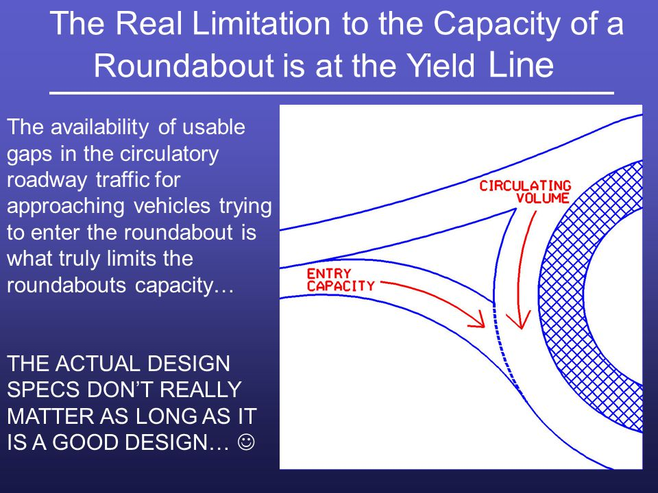 The Real Limitation to the Capacity of a Roundabout is at the Yield Line
