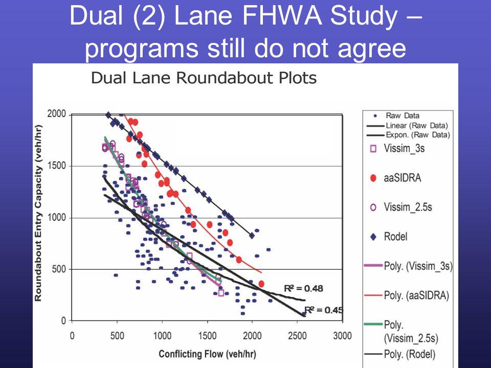 Dual (2) Lane FHWA Study – programs still do not agree