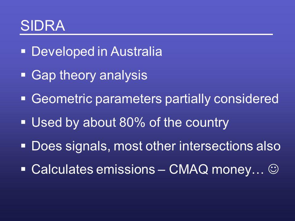 SIDRA Developed in Australia Gap theory analysis