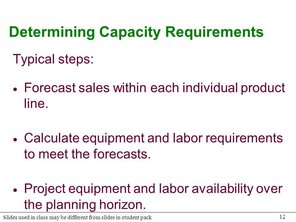 Determining Capacity Requirements
