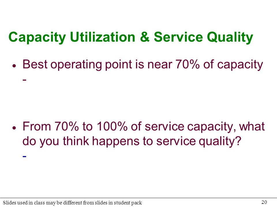 Capacity Utilization & Service Quality