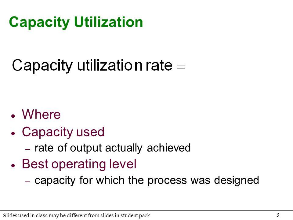 Capacity Utilization Where Capacity used Best operating level