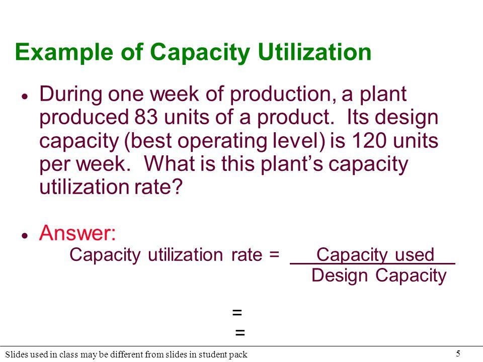 Example of Capacity Utilization