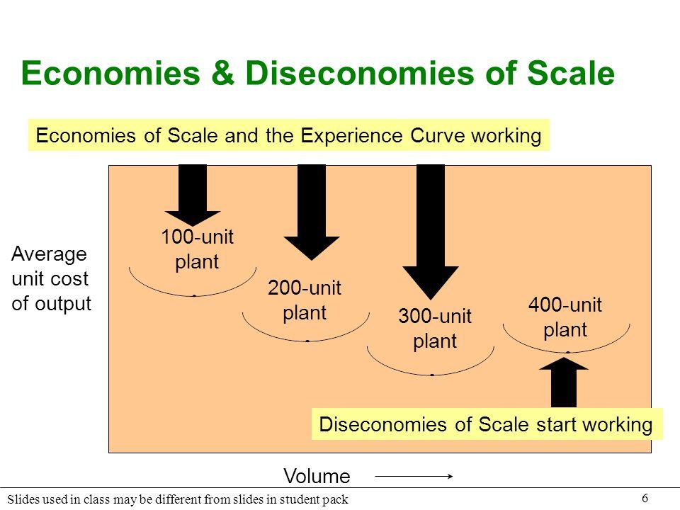 Economies & Diseconomies of Scale