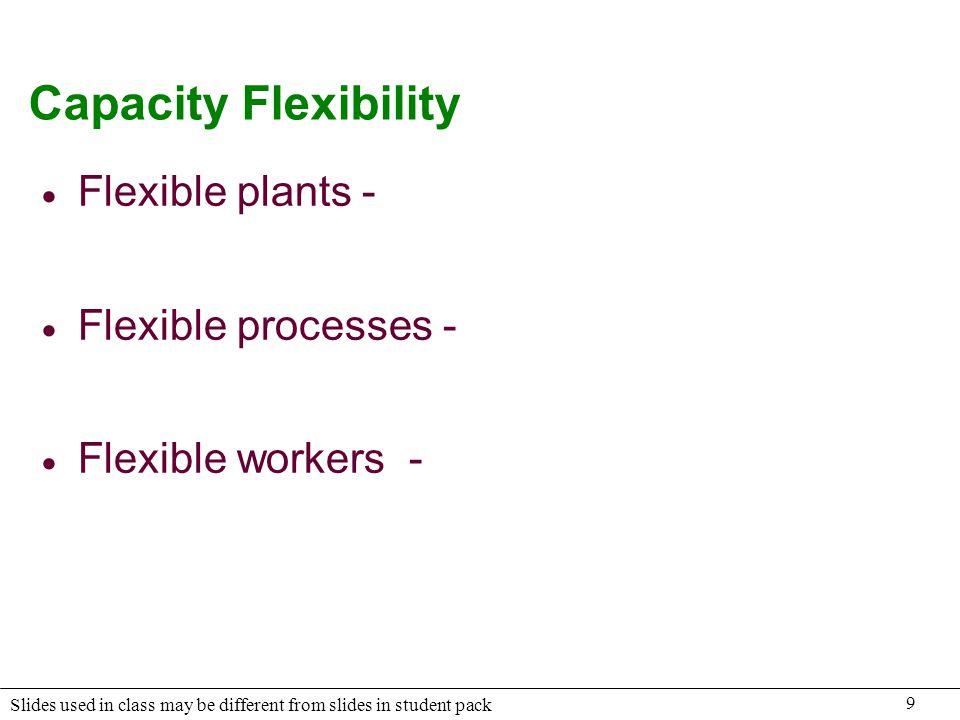 Capacity Flexibility Flexible plants - Flexible processes -