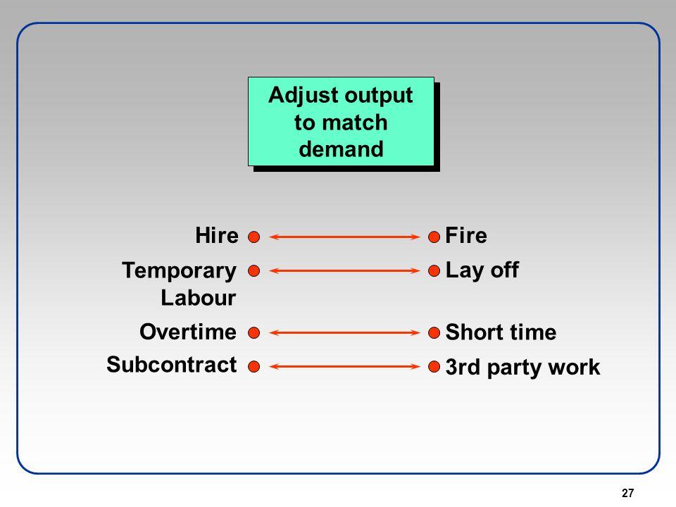 Adjust output to match demand