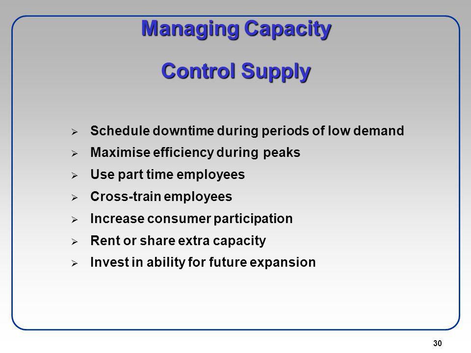 Managing Capacity Control Supply