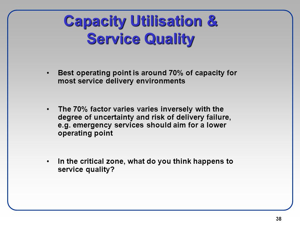 Capacity Utilisation & Service Quality