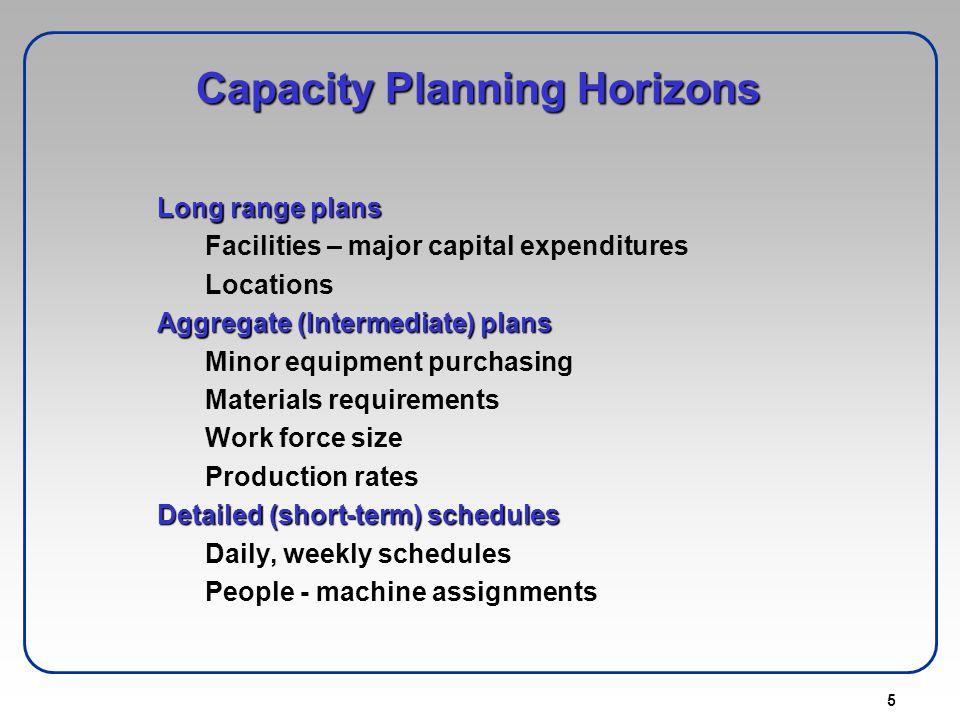 Capacity Planning Horizons