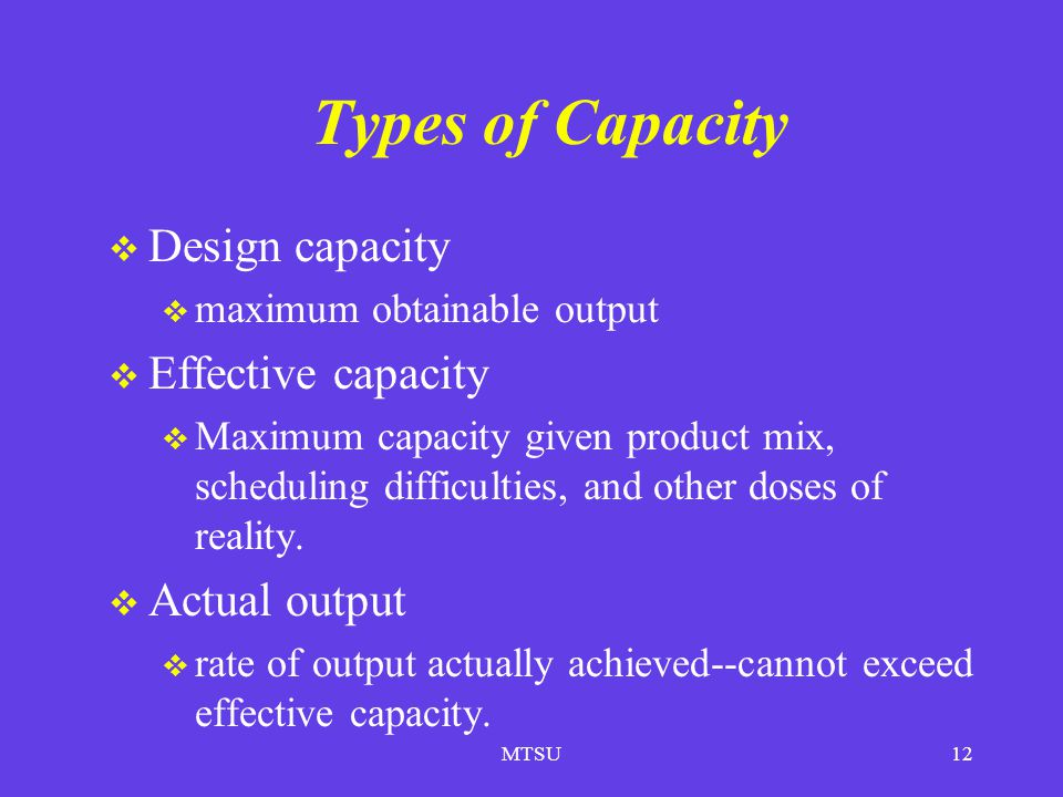 Types of Capacity Design capacity Effective capacity Actual output