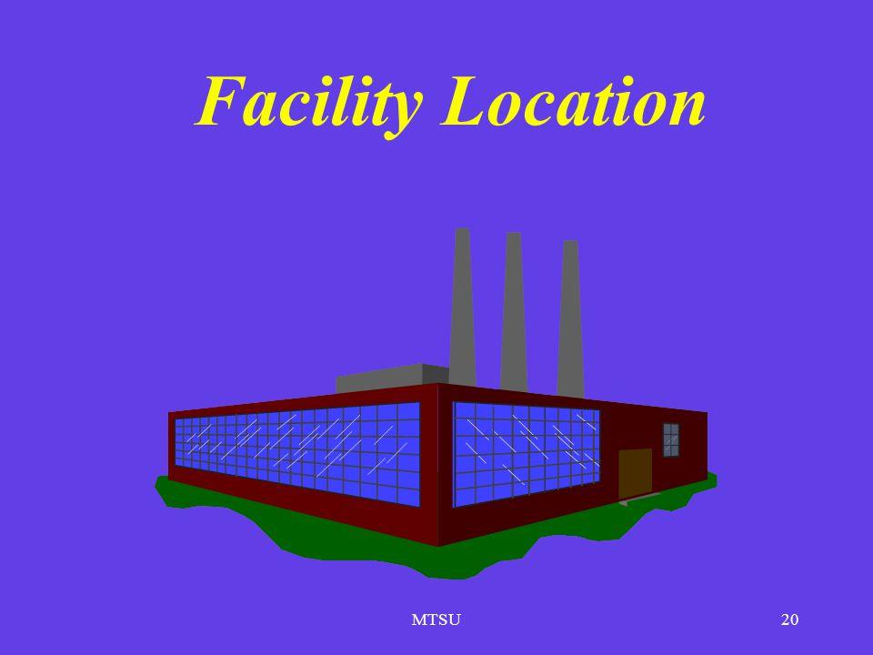 Facility Location MTSU 17