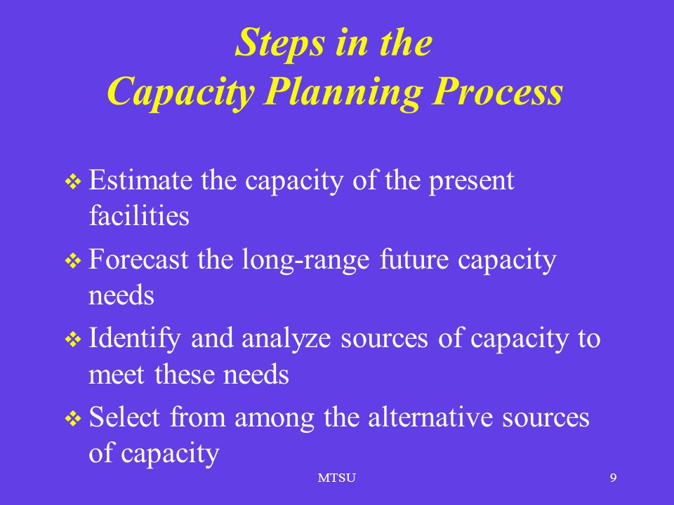 Steps in the Capacity Planning Process