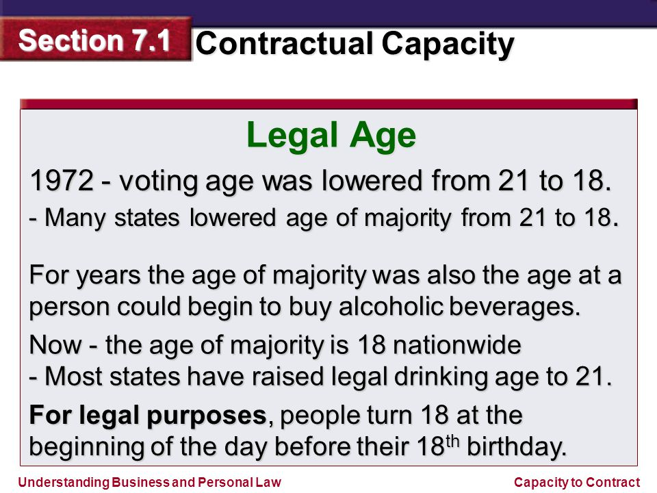 Legal Age 1972 - voting age was lowered from 21 to 18.