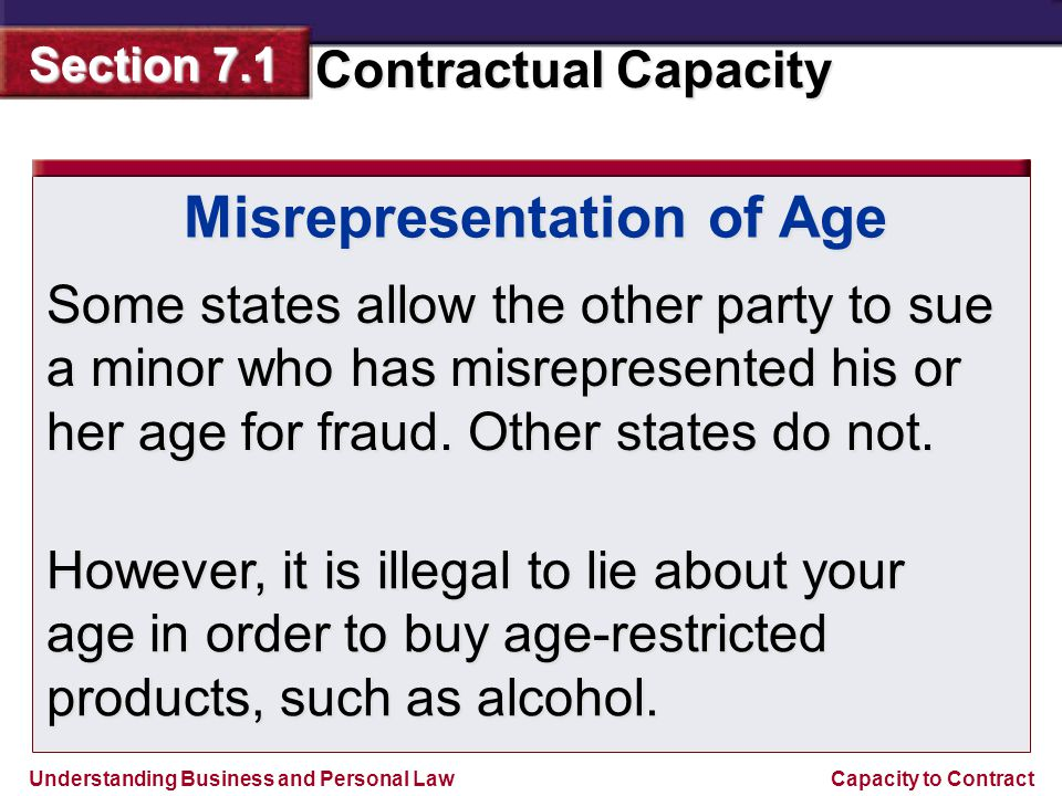 Misrepresentation of Age