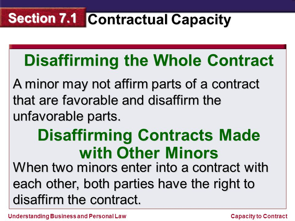 Disaffirming the Whole Contract Disaffirming Contracts Made