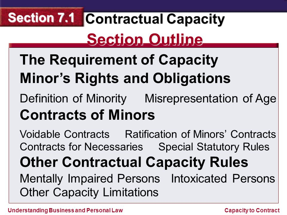 Section Outline The Requirement of Capacity
