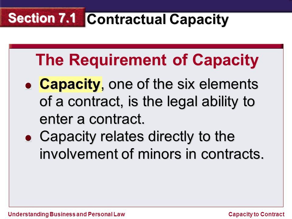 The Requirement of Capacity