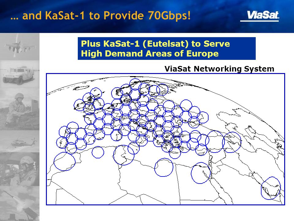 … and KaSat-1 to Provide 70Gbps!