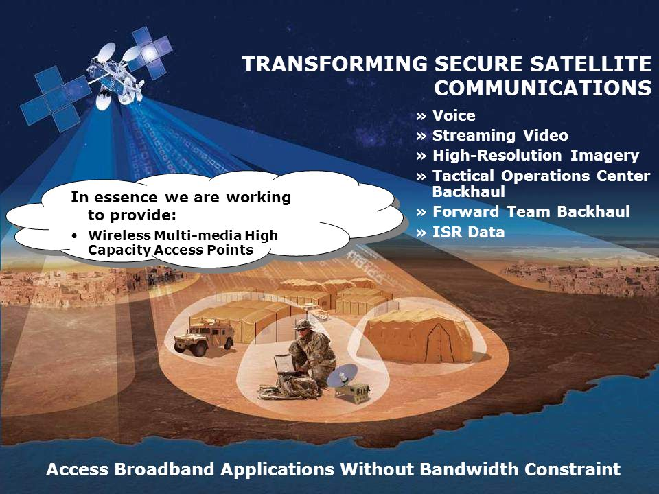 Access Broadband Applications Without Bandwidth Constraint