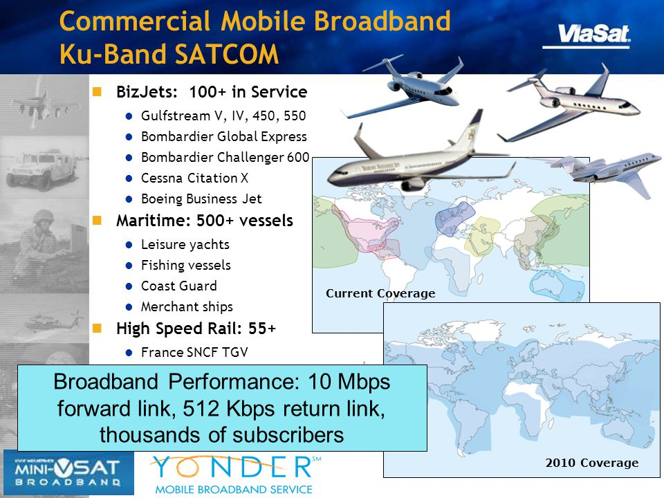 Commercial Mobile Broadband Ku-Band SATCOM