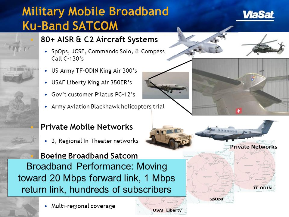 Military Mobile Broadband Ku-Band SATCOM