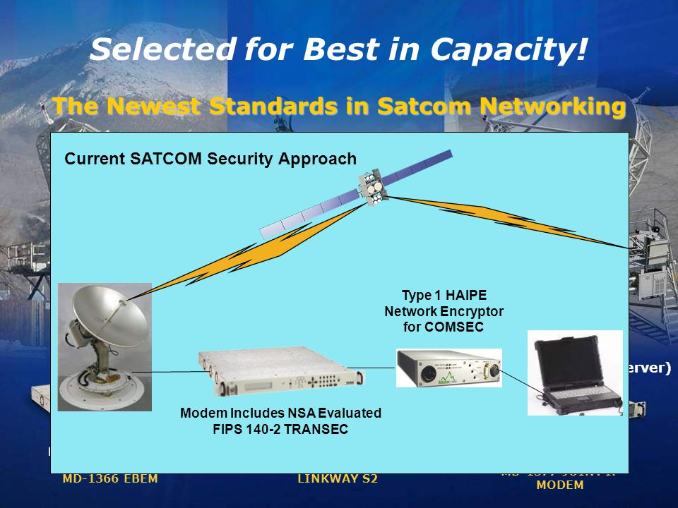 Selected+for+Best+in+Capacity%21 commercial satellites for secure military communications ppt  at nearapp.co