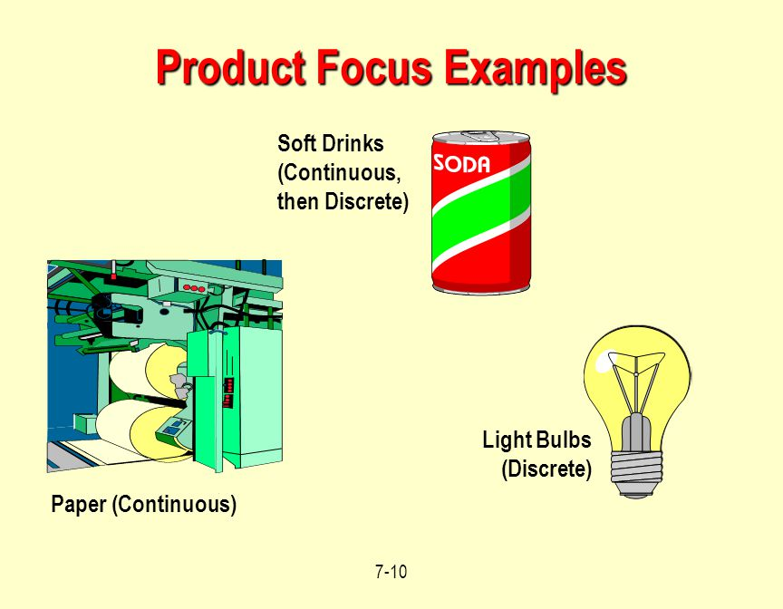 Product Focus Examples