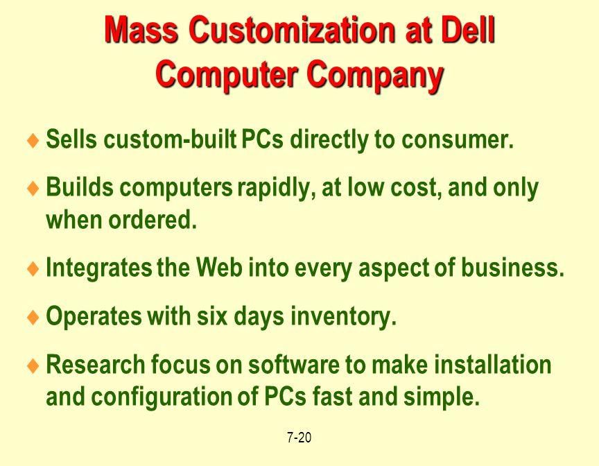 Mass Customization at Dell Computer Company