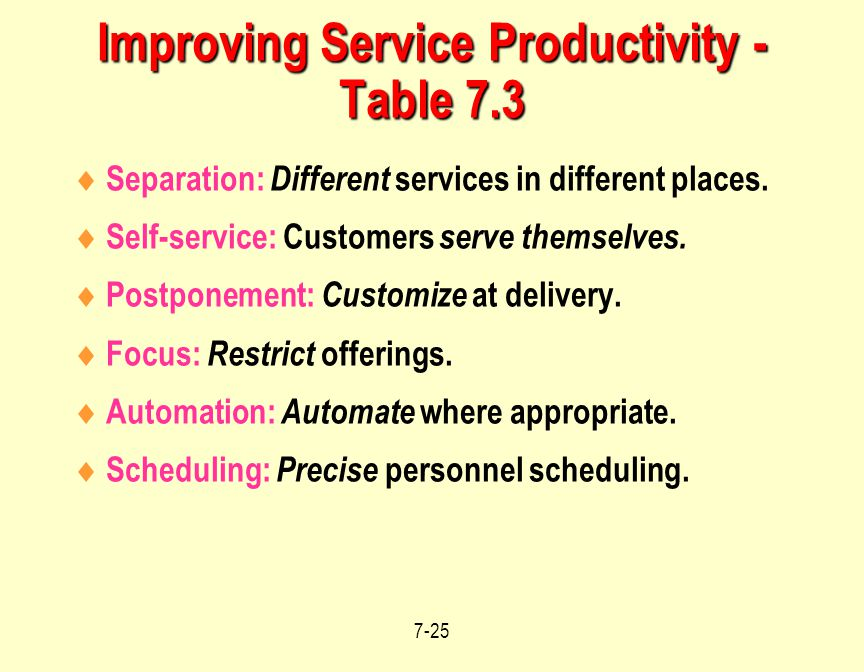 Improving Service Productivity - Table 7.3