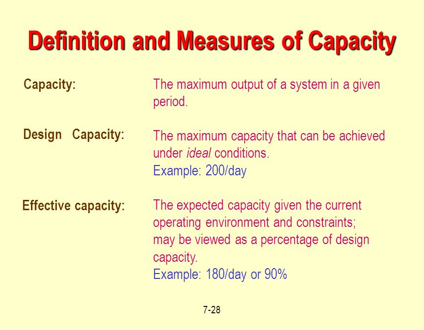 Definition and Measures of Capacity