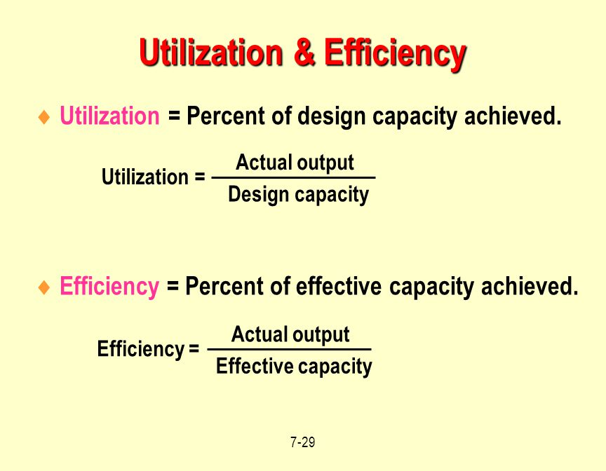 Utilization & Efficiency