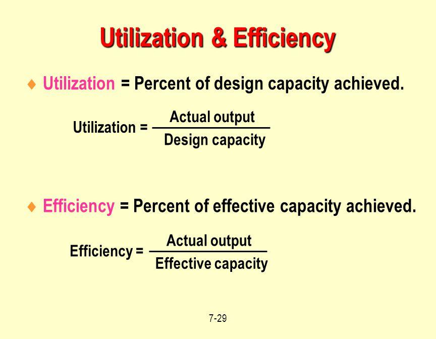 Utilization & Efficiency