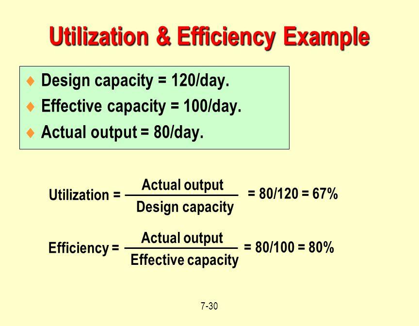 Utilization & Efficiency Example