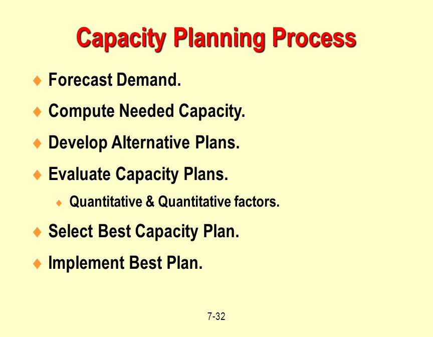 Capacity Planning Process