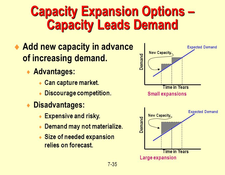 Capacity Expansion Options – Capacity Leads Demand