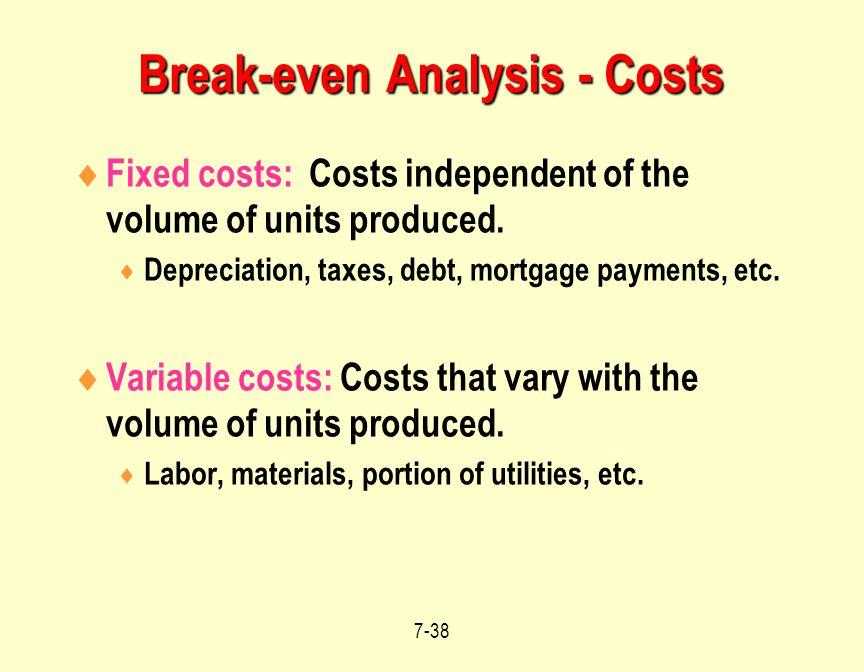 Break-even Analysis - Costs