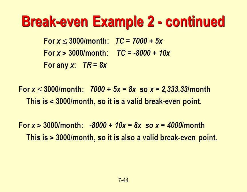 Break-even Example 2 - continued