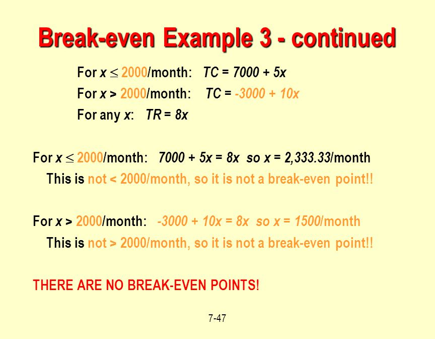 Break-even Example 3 - continued
