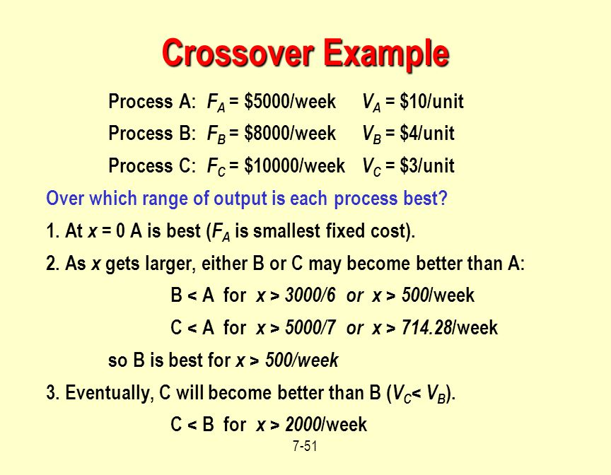 Crossover Example Process A: FA = $5000/week VA = $10/unit