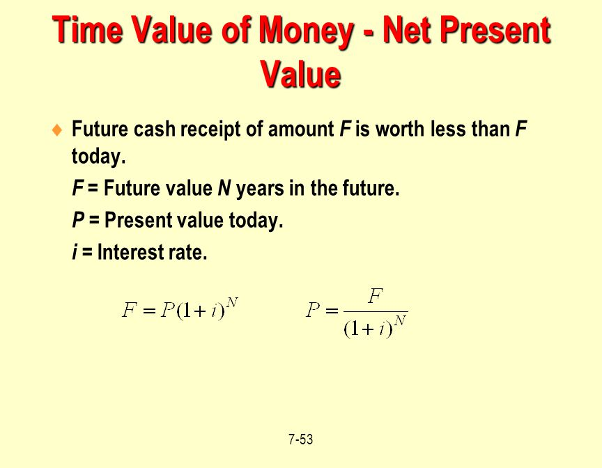 Time Value of Money - Net Present Value