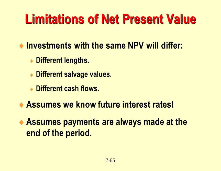 Limitations of Net Present Value