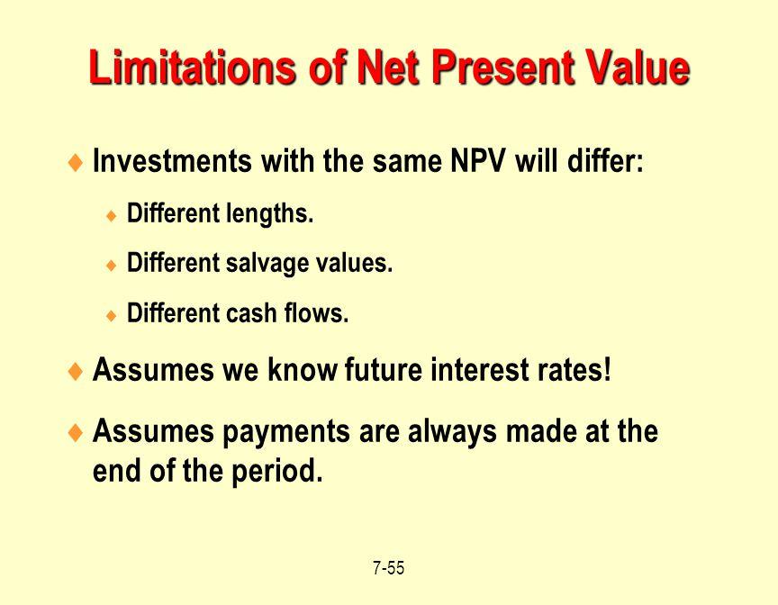 Limitations of Net Present Value