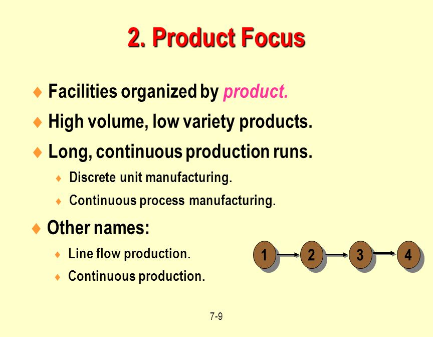 2. Product Focus Facilities organized by product.