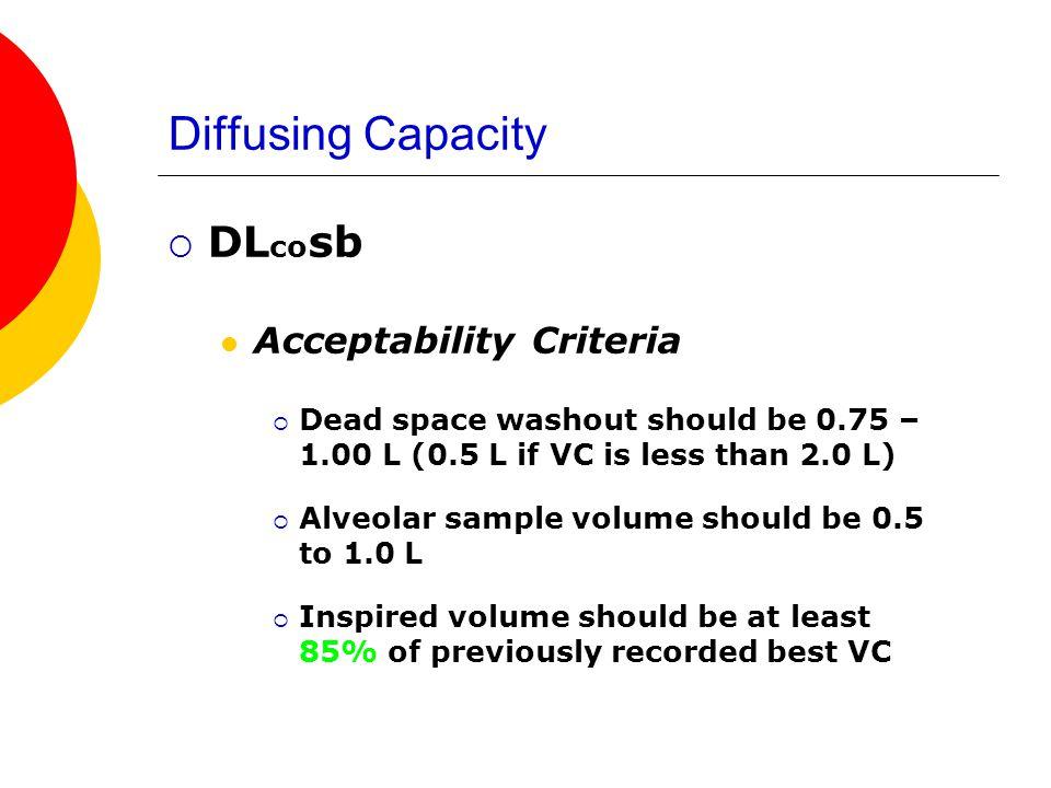 Diffusing Capacity DLcosb Acceptability Criteria
