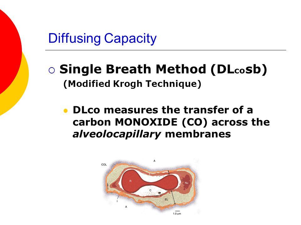 Diffusing Capacity Single Breath Method (DLcosb)