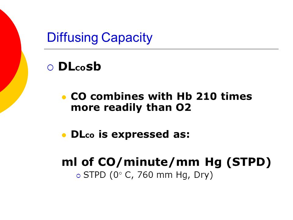 ml of CO/minute/mm Hg (STPD)